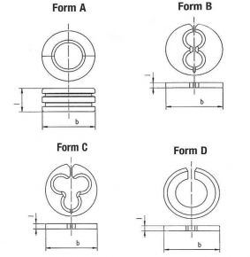 Drawing Reducer Forms